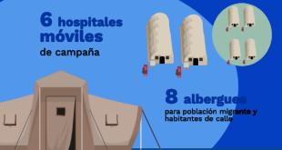 Hospitales móviles y albergues para enfrentar el Covid-19