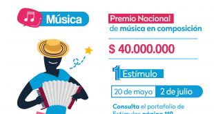 El sector musical podrá acceder a recursos por 1.303 millones de pesos en la edición Estímulos 2021